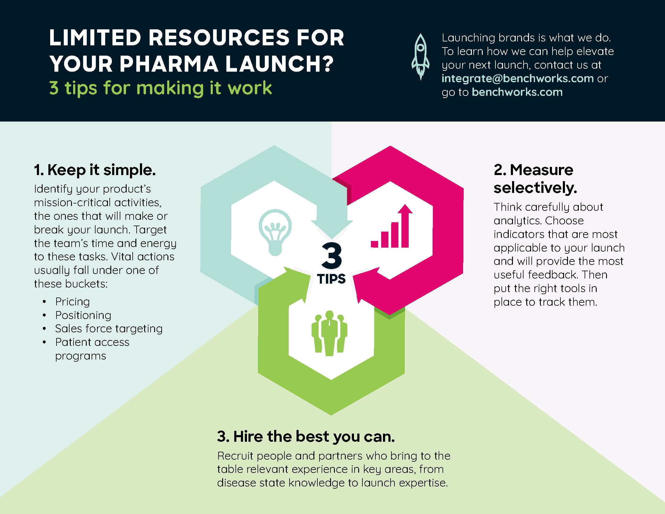 Tips for Limited Resources Launch